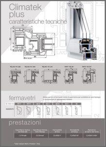 Caratteristiche tecniche Climatek Plus | DF Serramenti