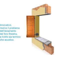 THERMOCASSE Isolamento termico per Controtelaio Per Scuri