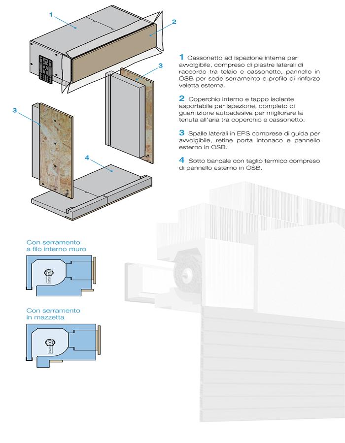 THERMOCASSE Isolamento termico Dettaglio Avvolgibile