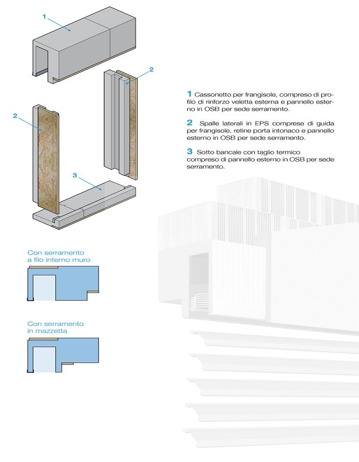 Thermocasse df serramenti - Condensa su finestre in alluminio ...