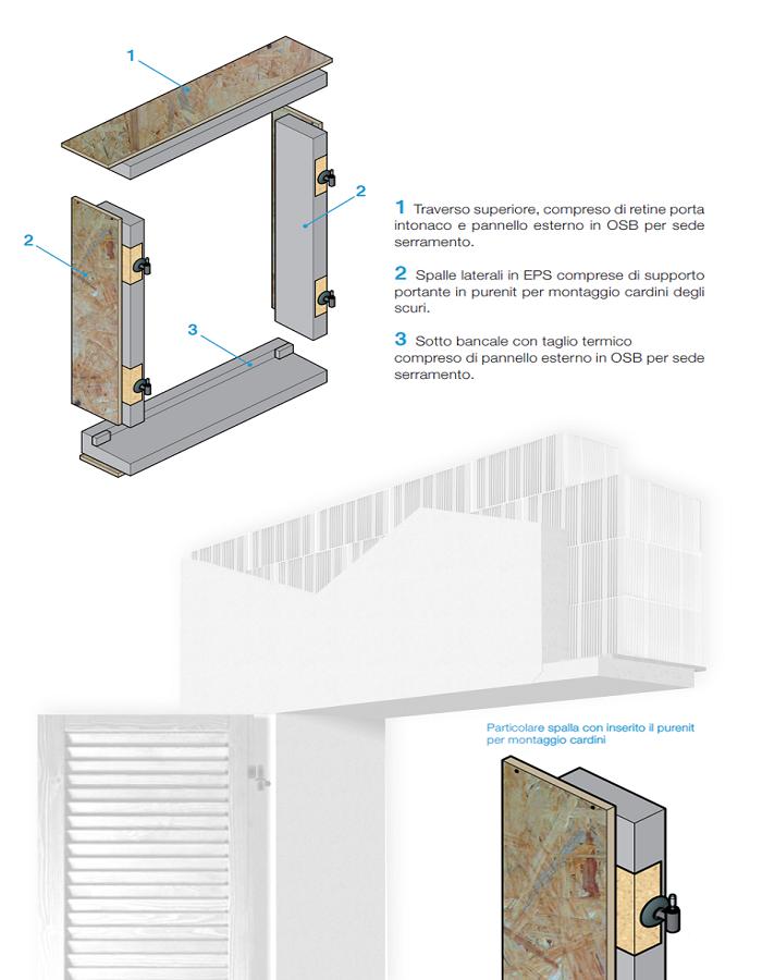 THERMOCASSE Isolamento termico Dettaglio Scuri