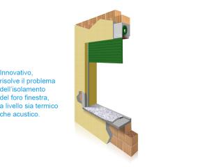 THERMOCASSE Isolamento termico Ispezzione esterna Avvolgibile