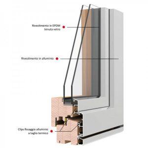 Finestra in legno alluminio easy line | DF Serramenti