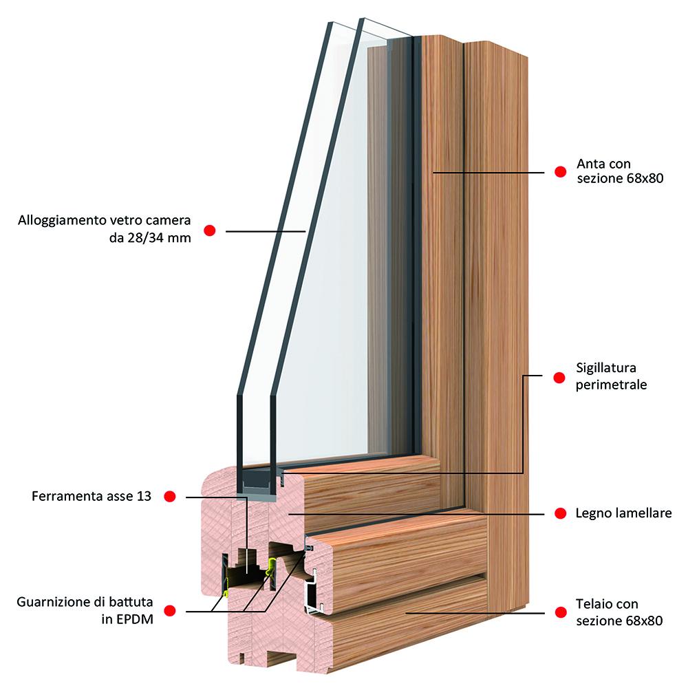 Finestra in legno, Linea Legno Classico | DF Serramenti