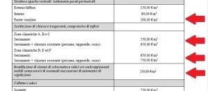 massimali di spesa infissi e schermature solari ecobonus 110% padova df serramenti